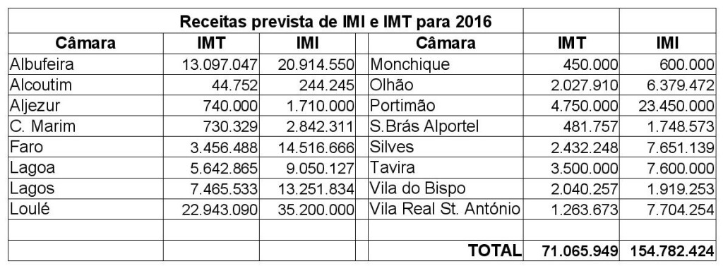 IMIIMTPrevisao2016-page-001