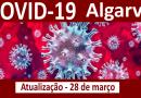 Lista dos casos de Covid-19 no Algarve